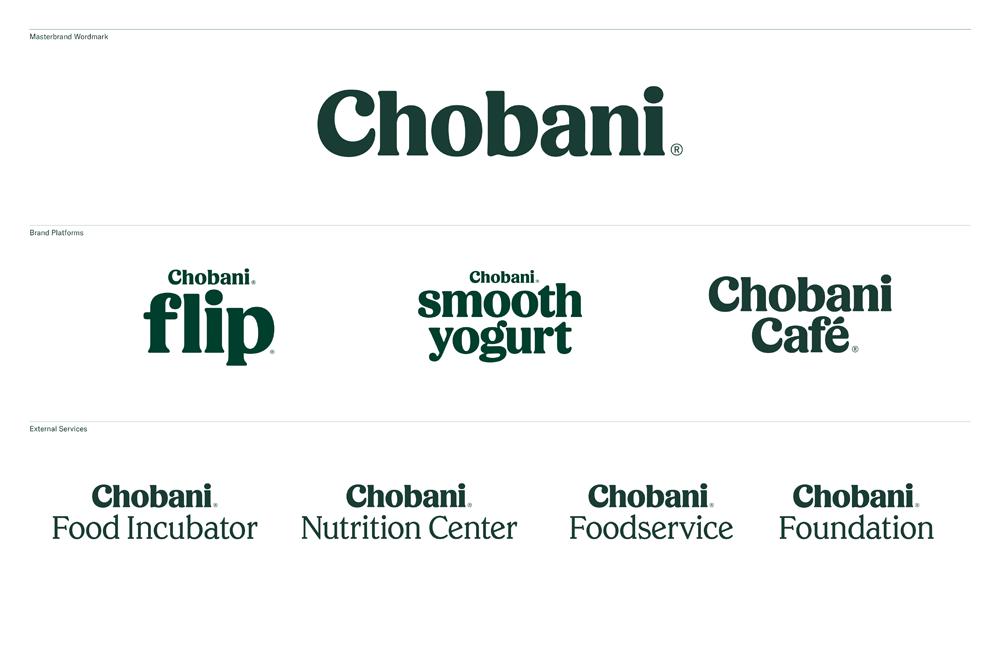 chobani_brand_architecture.png