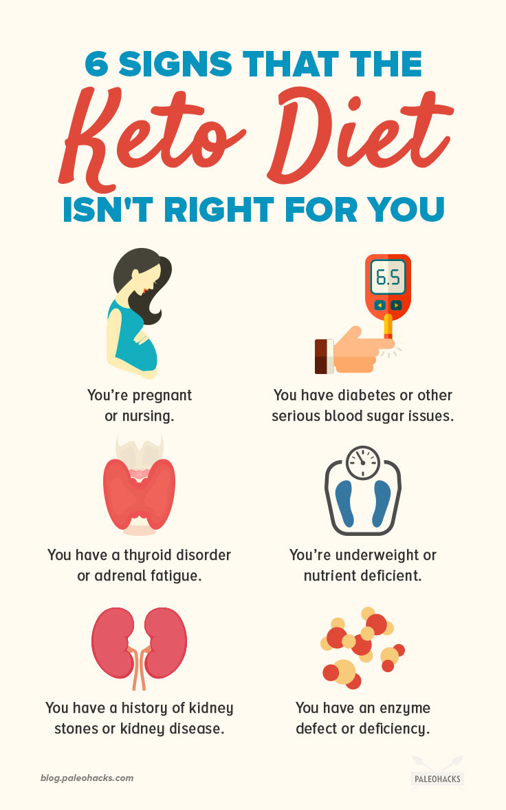 6-Signs-That-the-Keto-Diet-Isn_t-Right-for-You-infog.jpg