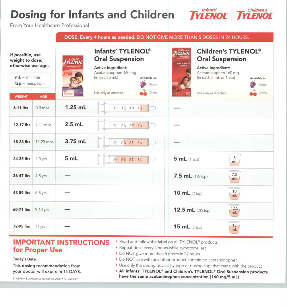 Tylenol dosages for kids Tylenol dosing for kids Tylenol dosage for children Tylenol dosage by weight fevers fever Tylenol kids children pediatrician advice