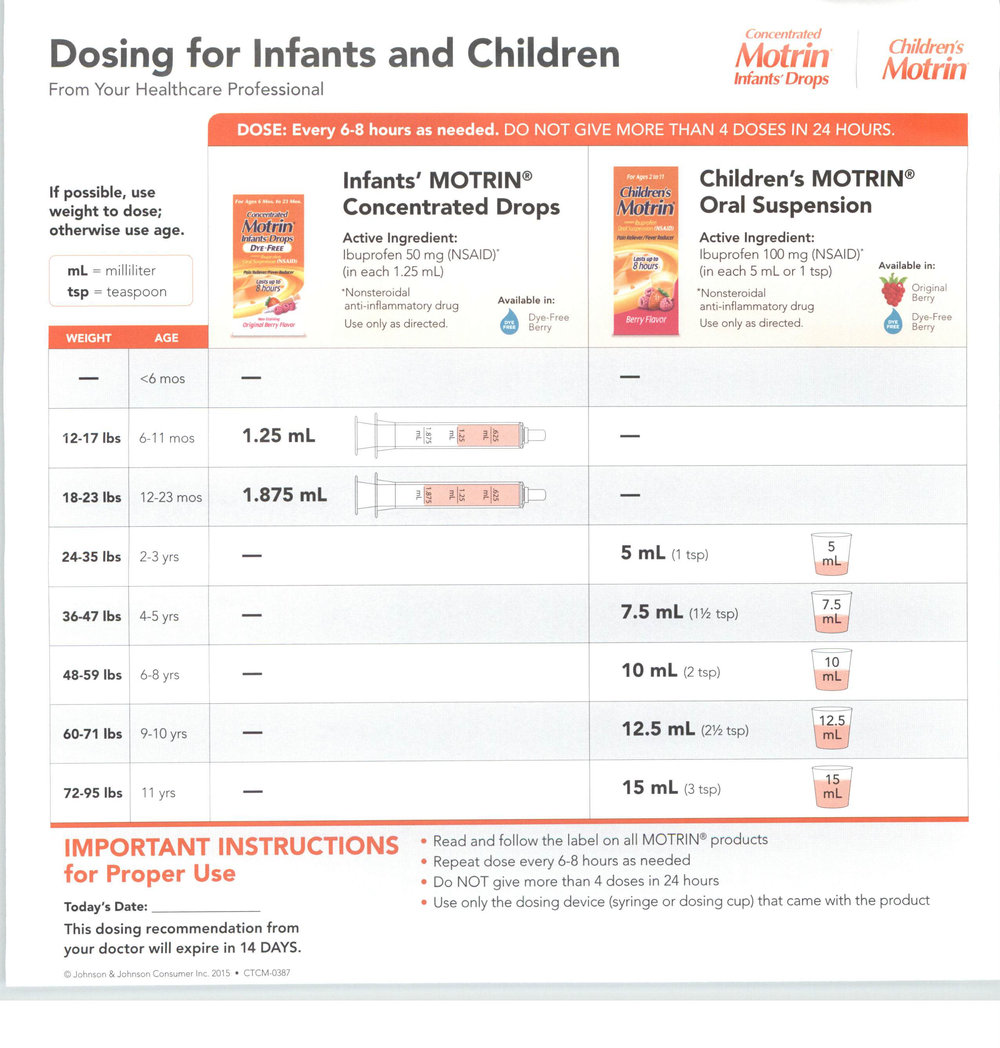 motrin dosing for children motrin dosing for infants motrin dosing for babies motrin dosage for children motrin dosage for infants motrin dosage for babies fever in children fever in infant fever in babies pediatrician advice