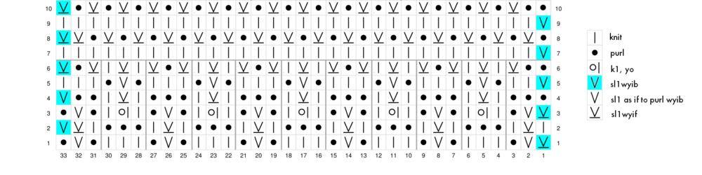 Heel Chart M