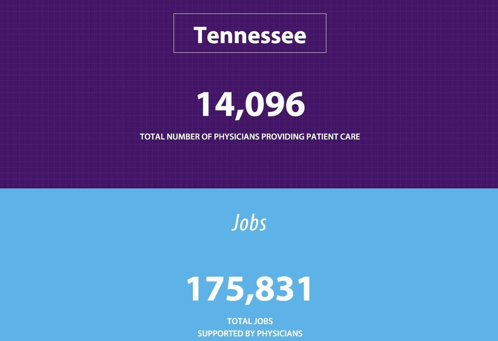 TN economic jobs.JPG