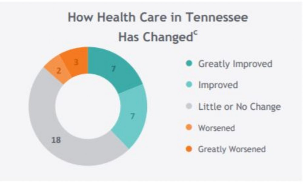 TN Childhood Obesity Changes Graphic.JPG