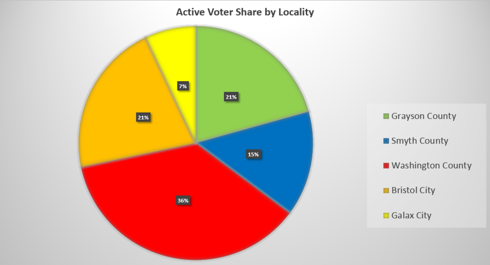 District 5 - Republican Vote Share by Locality.PNG