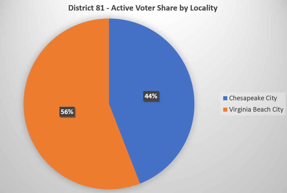 District 81 - Active Voter by Locality.PNG