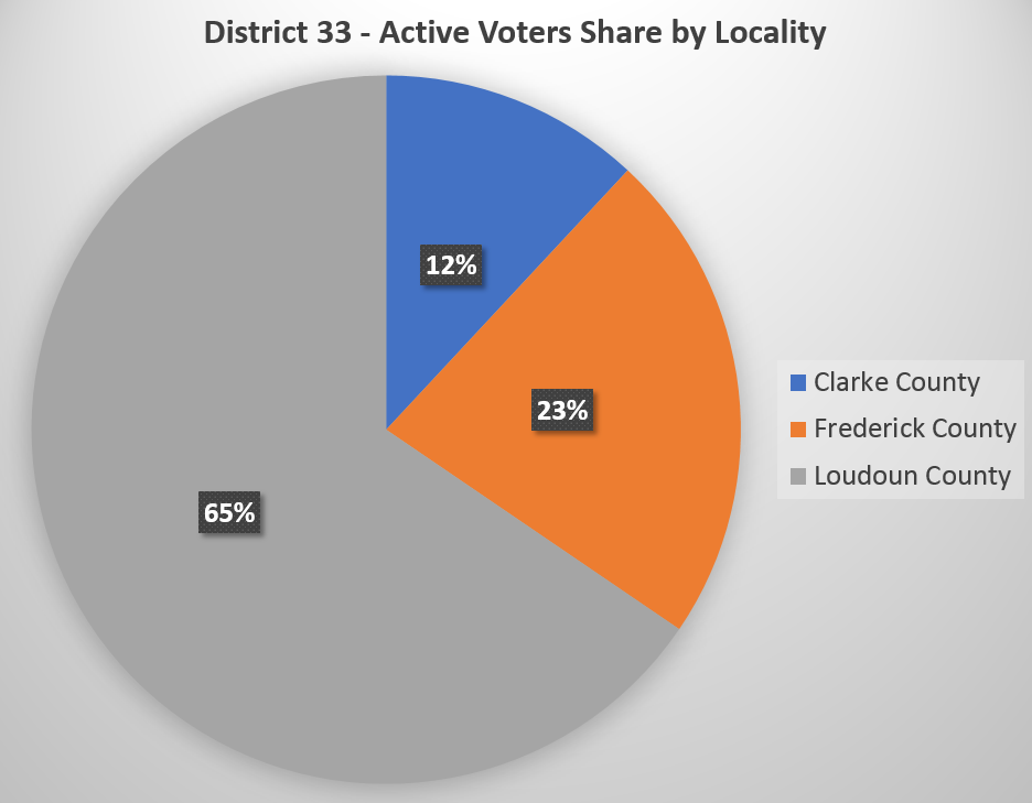 District 67 Vote Share by Locality.PNG