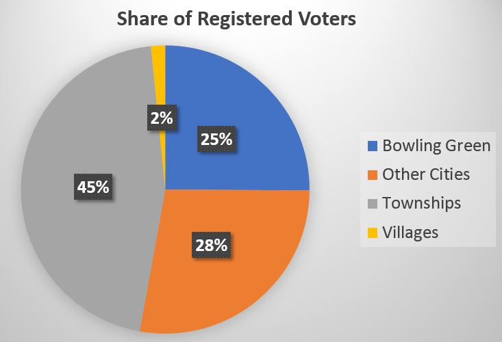 Registered Voters.JPG