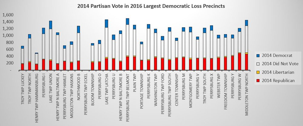 2014 Partisan Vote large.JPG