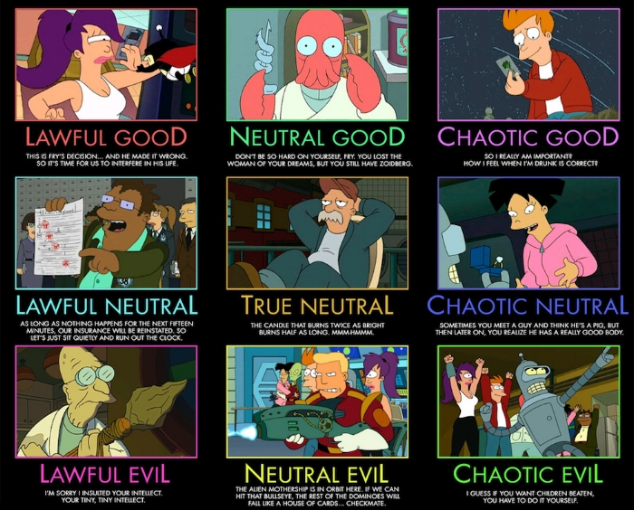 futurama-alignment-chart1.jpg