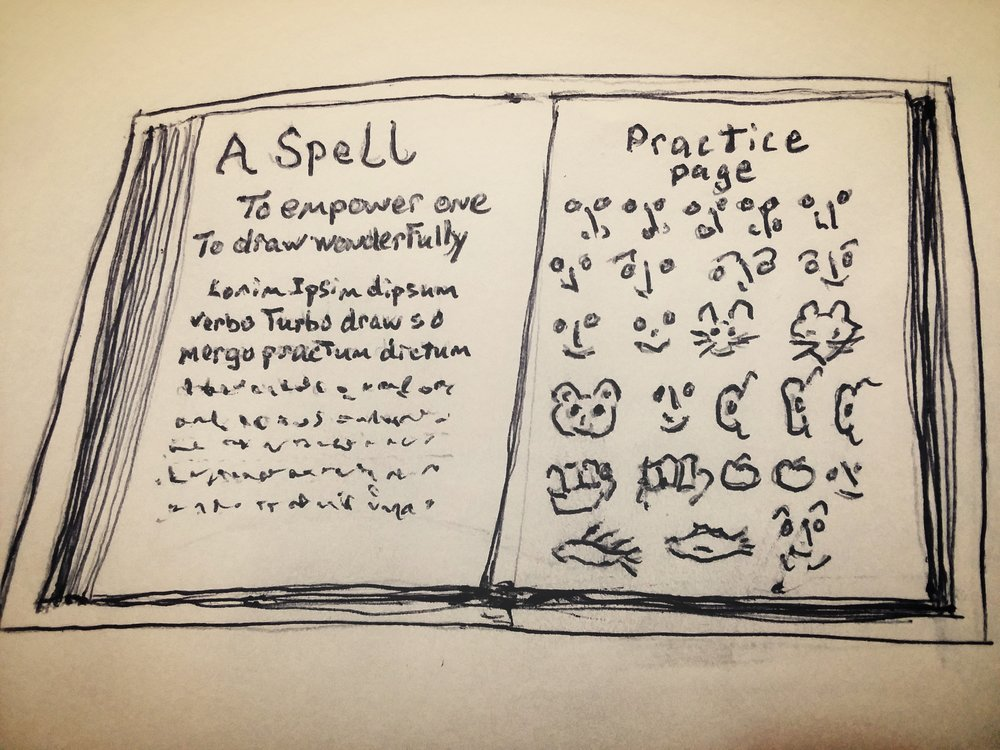 Spell - Day 4   This is more like misspelled !