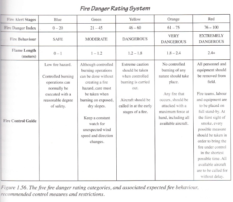 Fire Danger Rating System.jpg