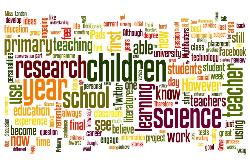 2012 Blog Wordle