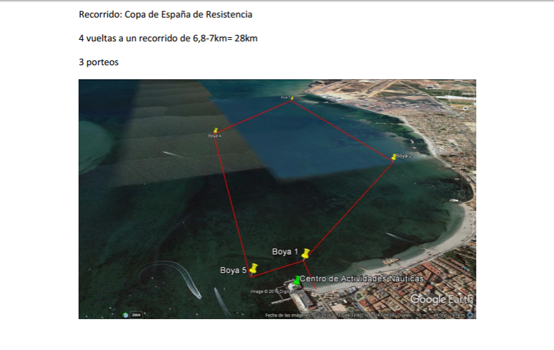 Murcia sup race.