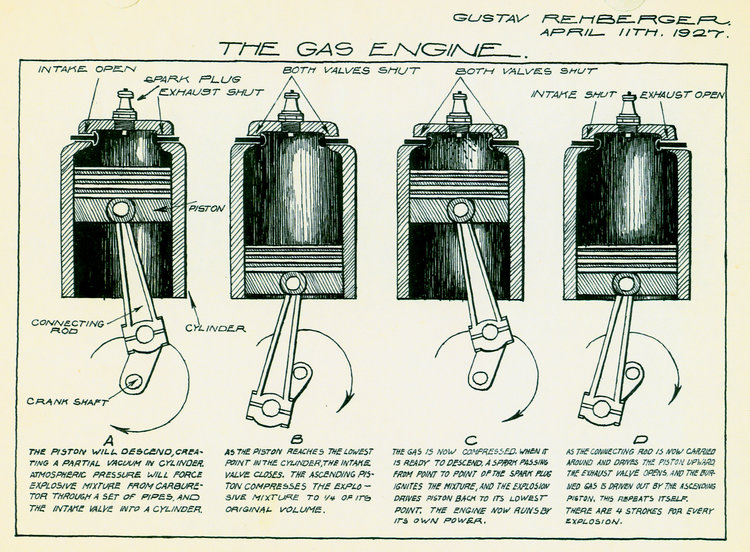 1927 - The Gas Engine (Pen & Ink, Wash)