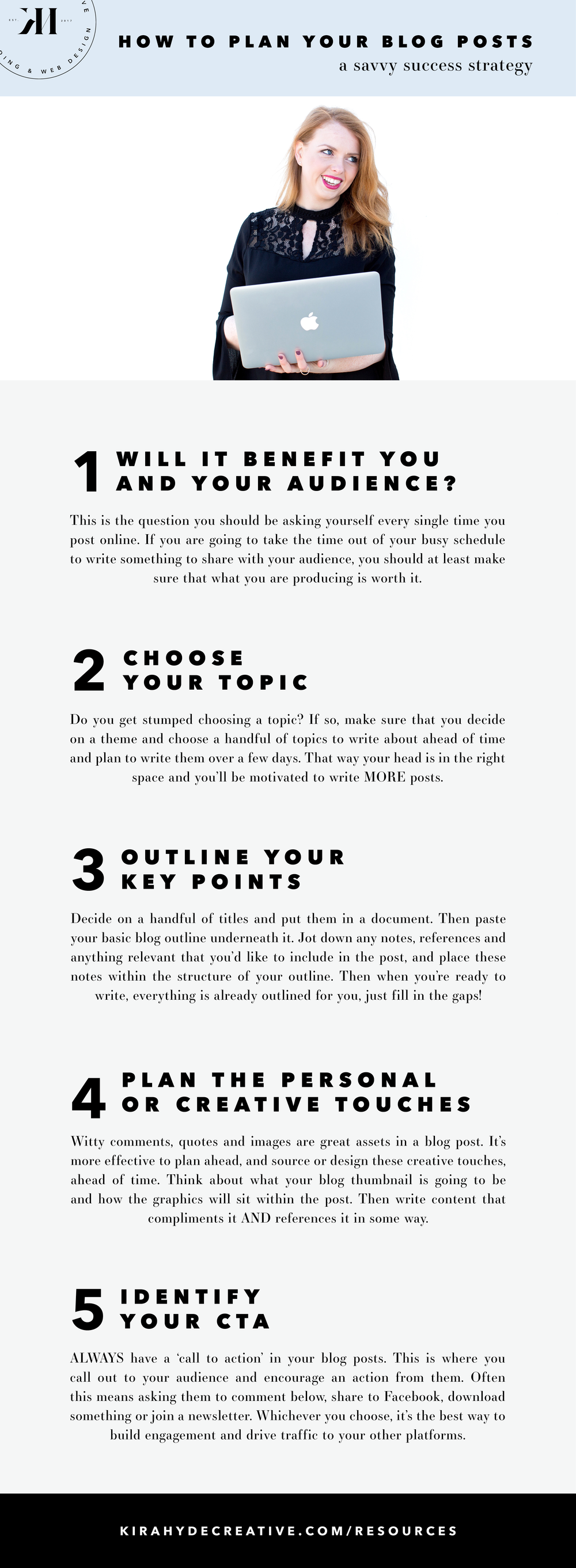 How to Plan Your Blog Posts