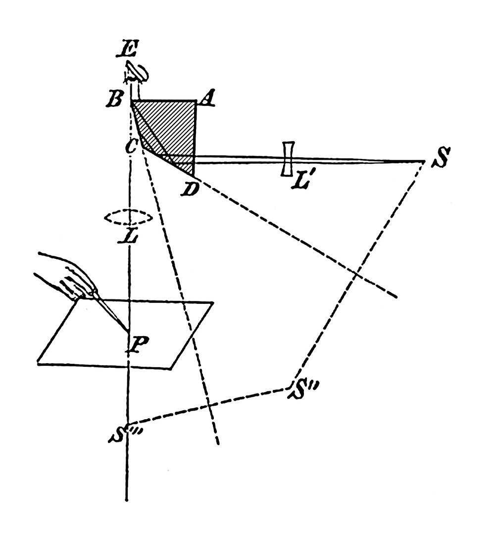 Wollaston's prism optics, 1807