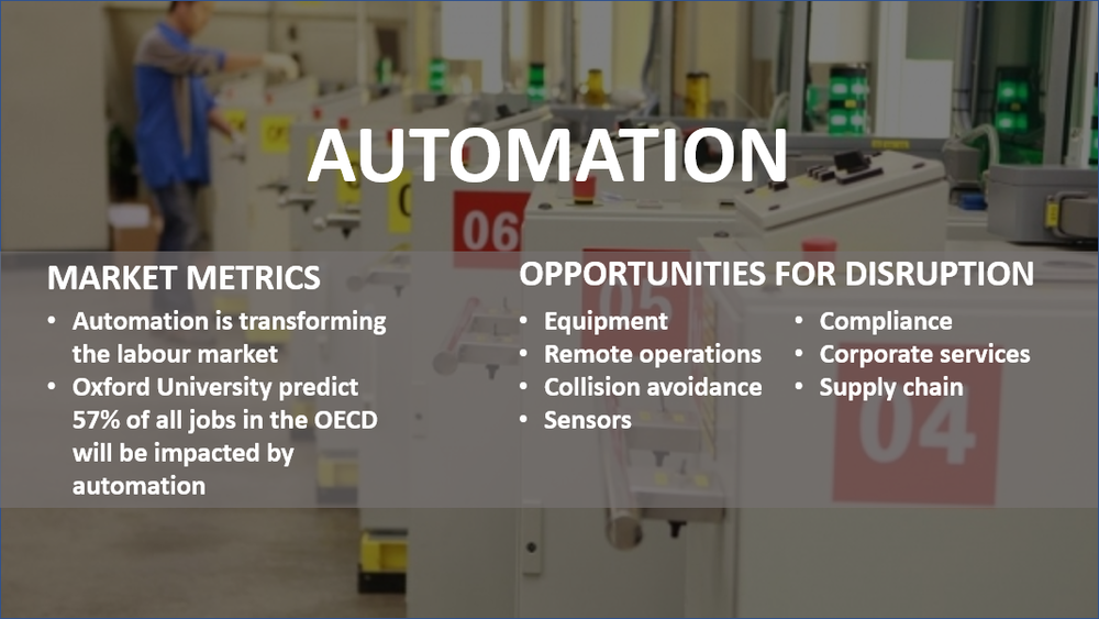 automation slide.png