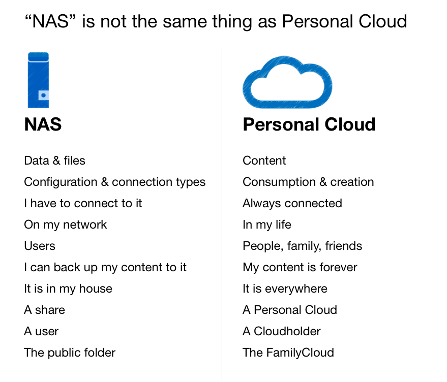 NAS_not_cloud.png