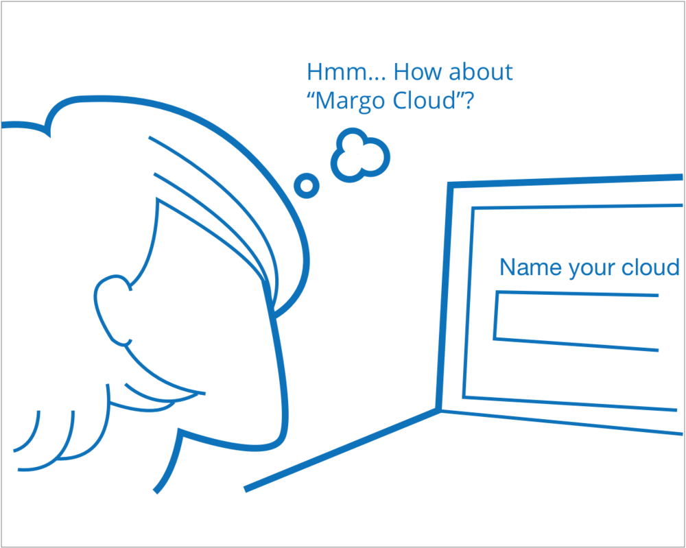 name_cloud.png
