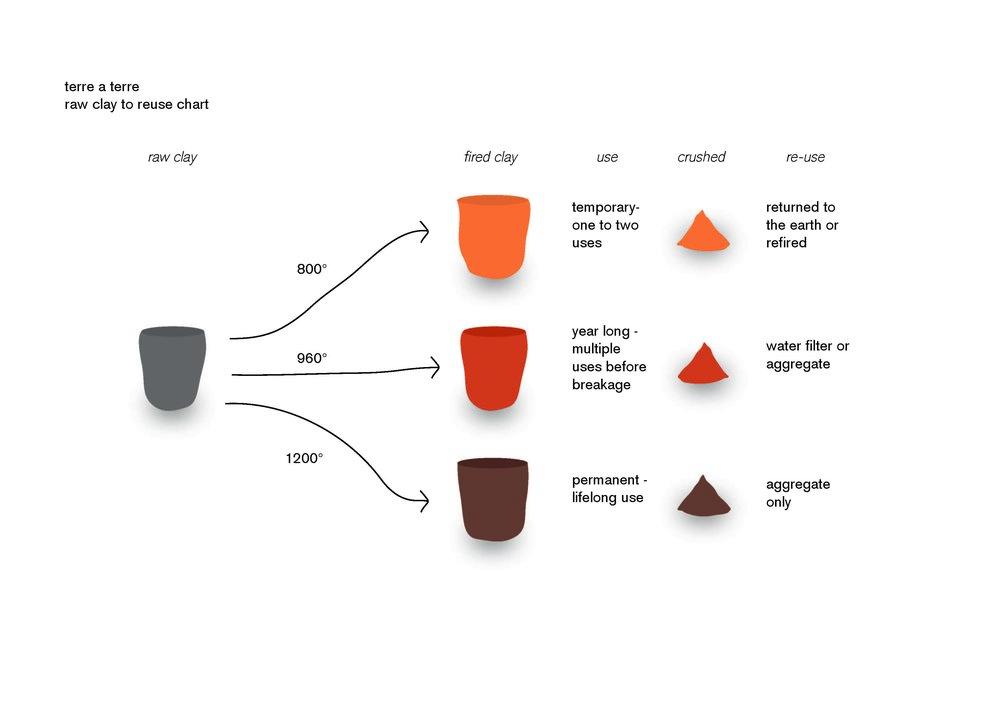 Firing process, 2014
