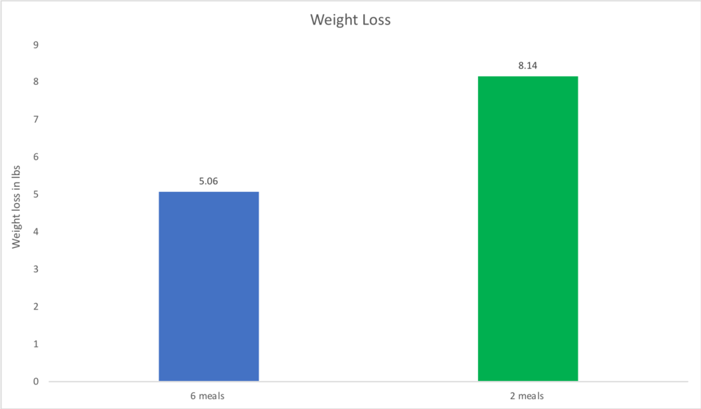 WEIGHT LOSS.png