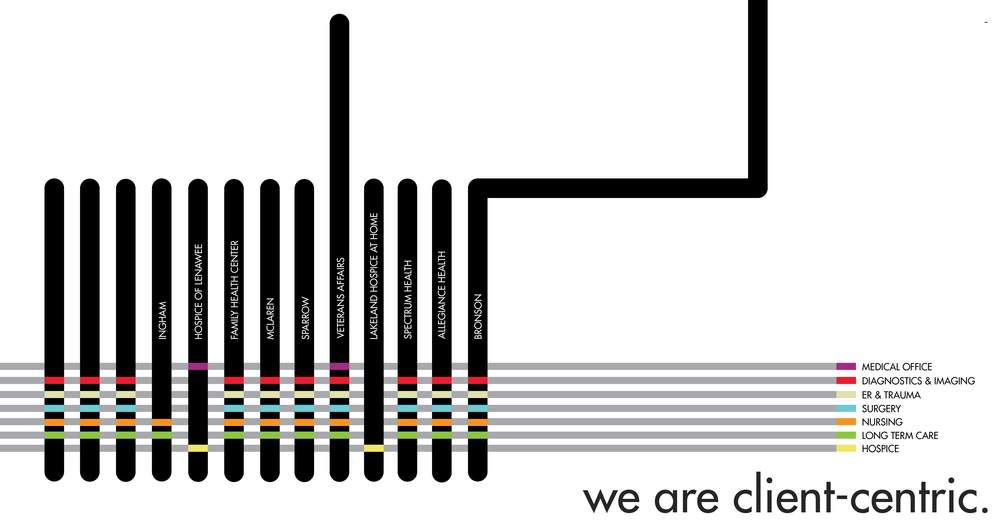 Client Solutions - Bars-01.png