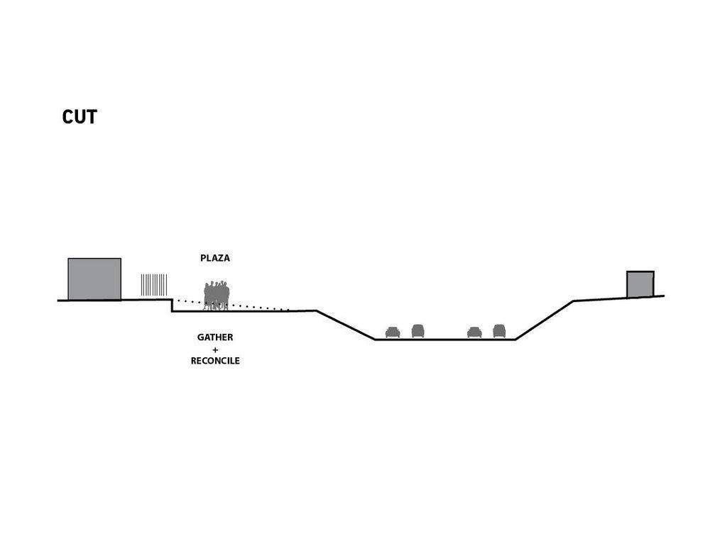Rondo Diagram Two.jpeg