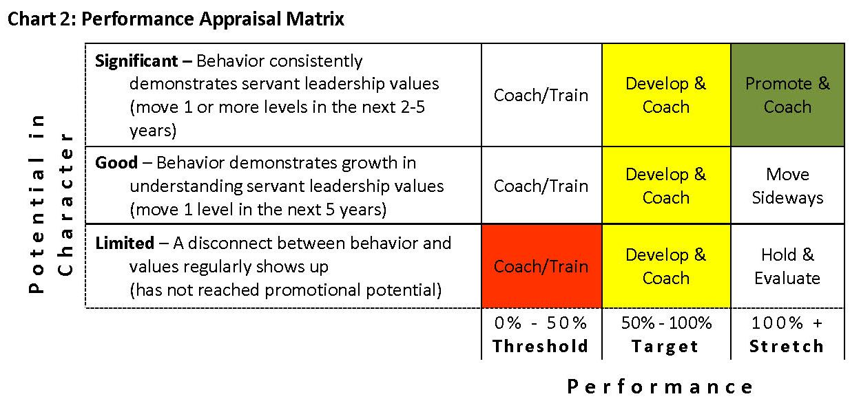 Leadership Development_Page_2