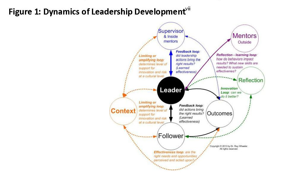 Leadership Development_Page_3