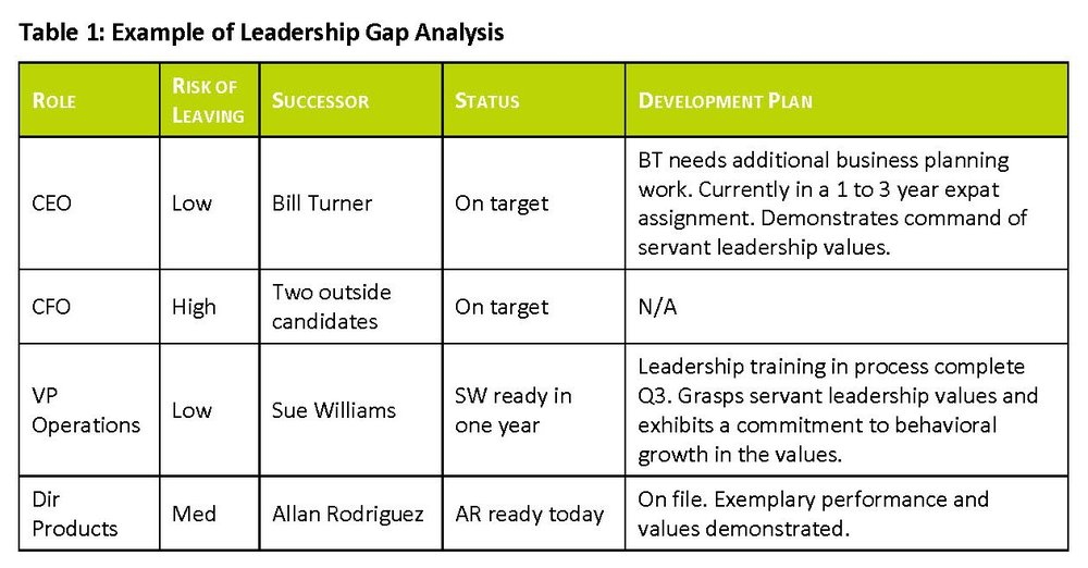 Leadership Development_Page_4