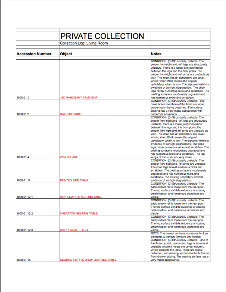 A typical assessment report for a private collection