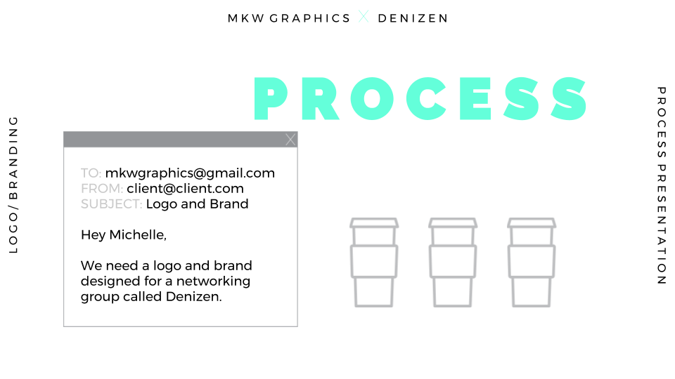 Copy Of MKW Graphics X Denizen For Web.png