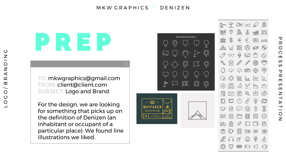 Copy Of MKW Graphics X Denizen For Web (3).png