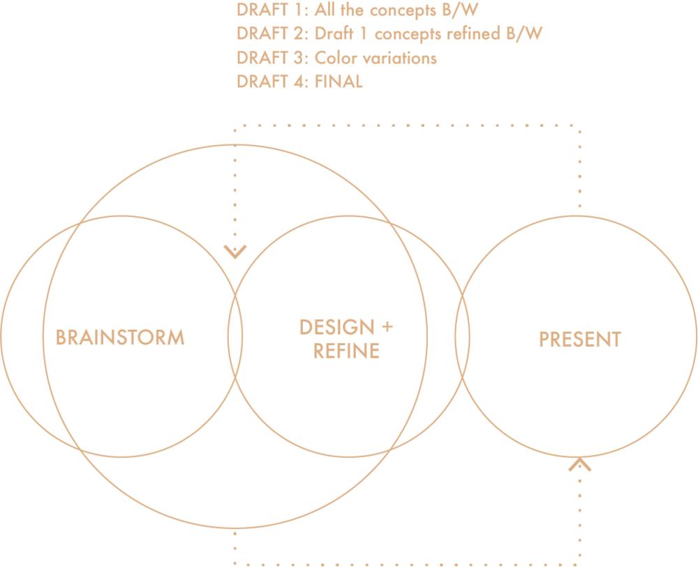 MKW_Web Design WTE-22.png