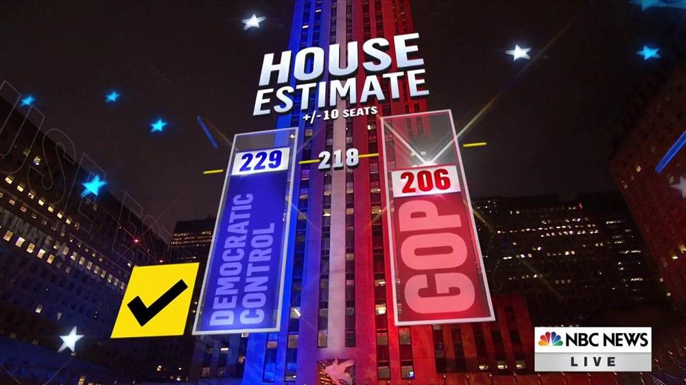 Example of Augmented Reality/Projection Mapping of Midterm Election Results