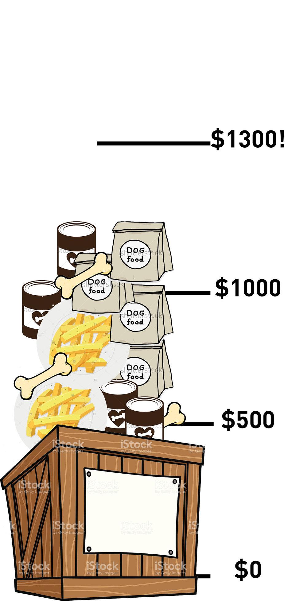 food-bin.jpg