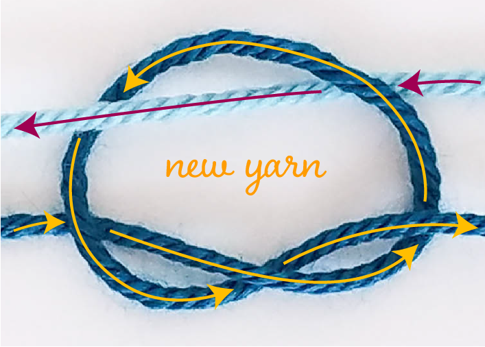 How to Tie a Magic Knot: New Yarn