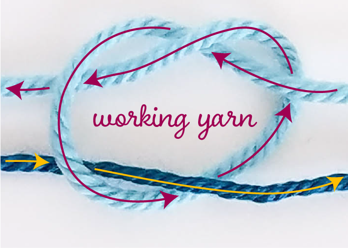 How to Tie a Magic Knot: Working Yarn