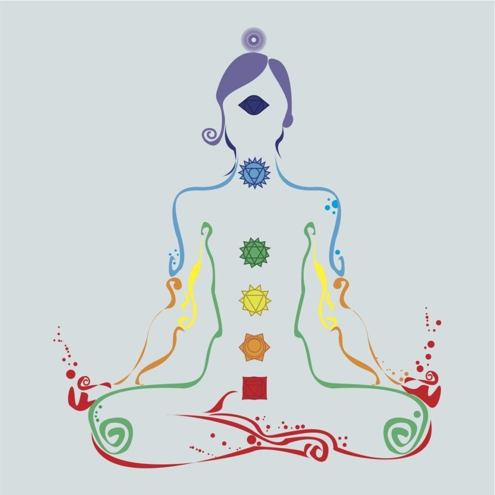 Reiki classes here comes your sun classes are taught by karen cay reiki masterteacher using the traditional reiki called usui shiki ryoho or usui reiki usui reiki is a 2500 year old biocorpaavc Image collections