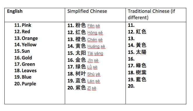 Vocabulary List located in  E  pisode 02 Transcript