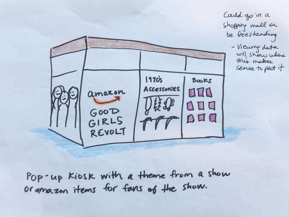 Initial Sketch - PopUp Kiosk