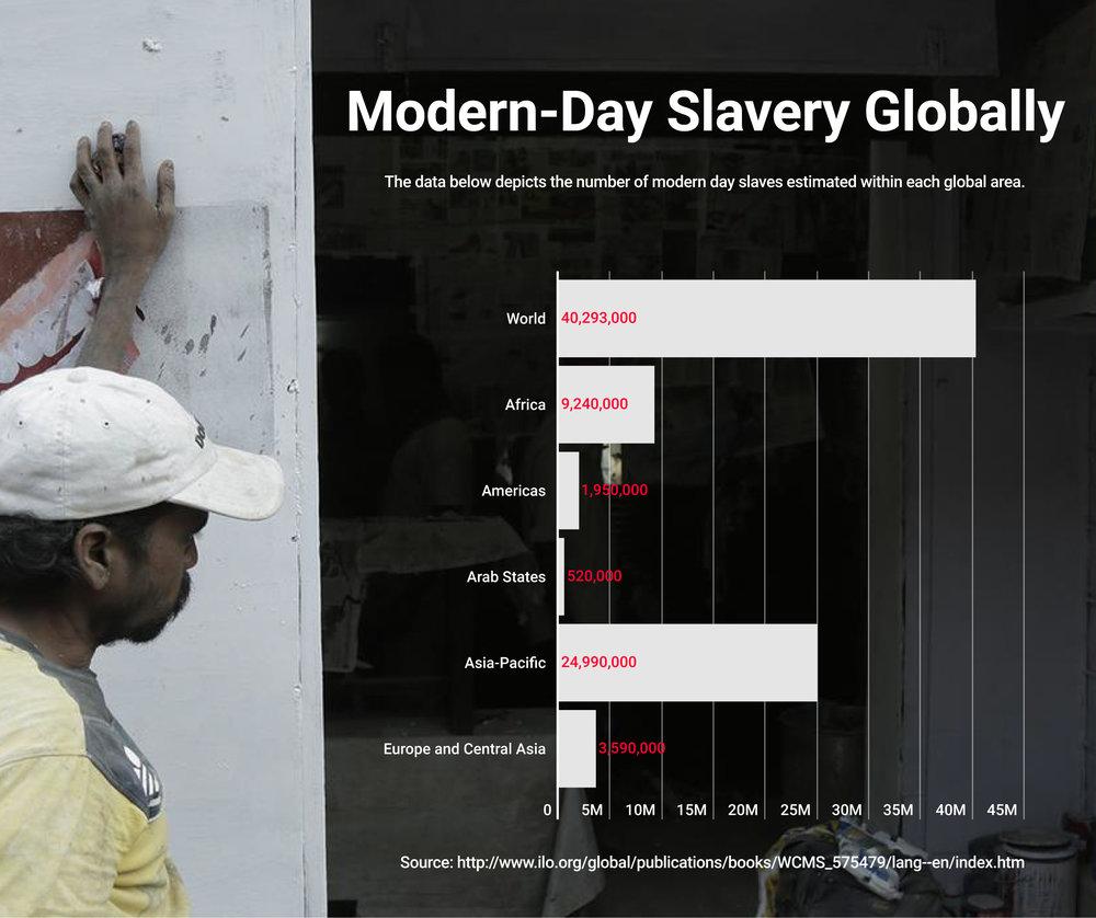 slavery-by-region.jpg