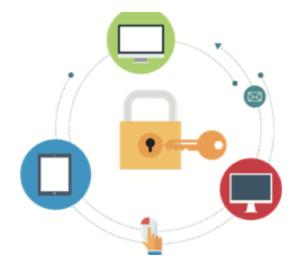 權限管理   能設定資料讀取與修改的 權限,讓資料更有保障, 也能清楚劃分責任歸屬。