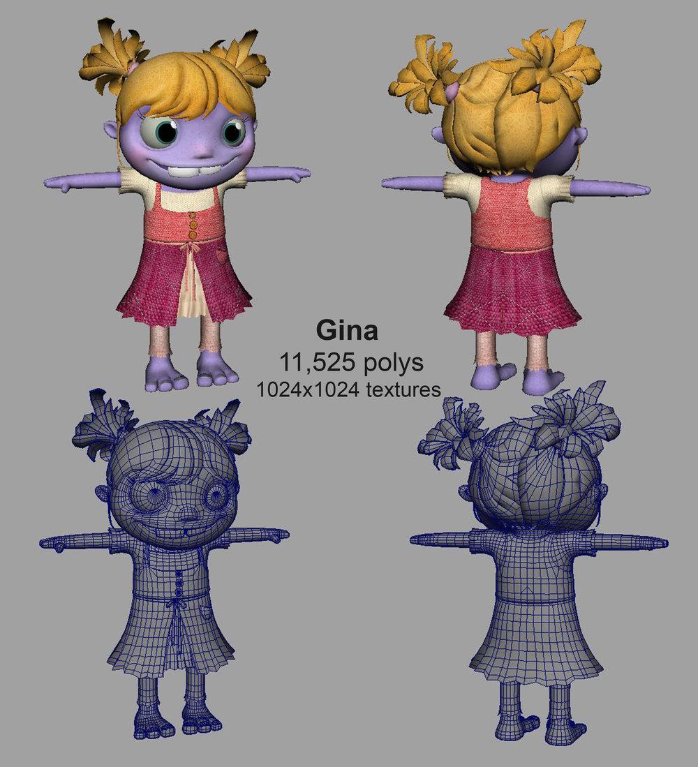 GinaModelSpec.jpg