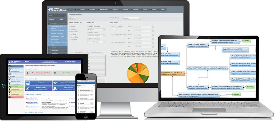 ServiceDesk Mobile Client