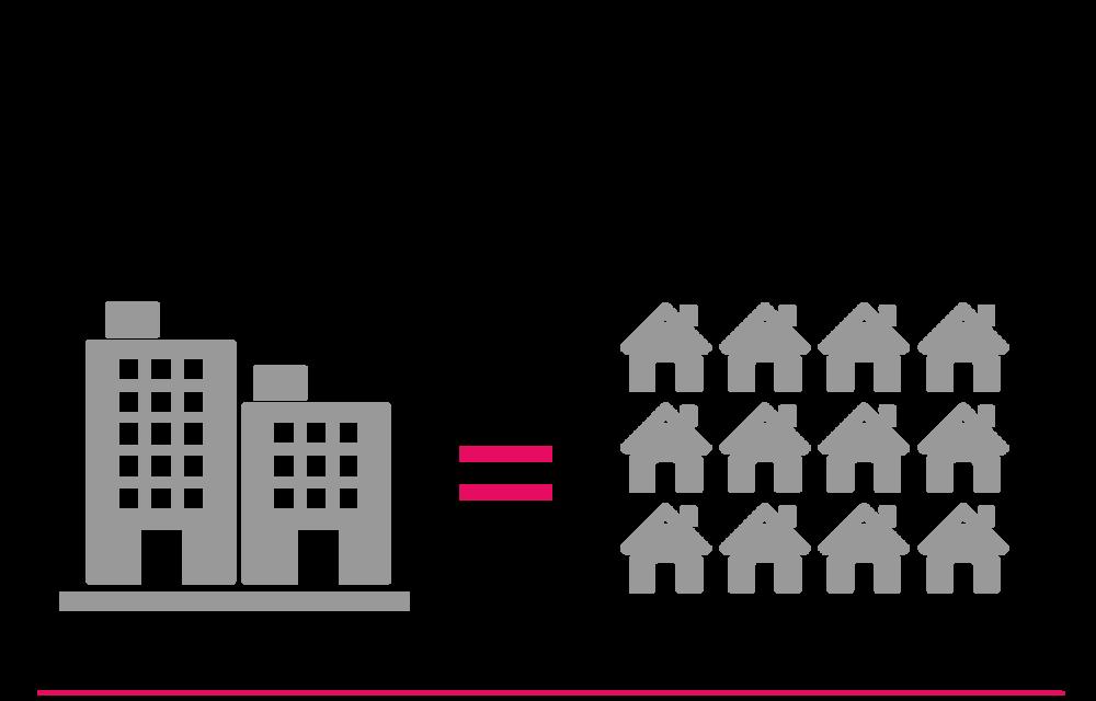 ASK4 jest jedynym dostawcą usług internetowych zapewniającym prawdziwe wrażenia dla użytkowników sieci domowych w budynkach z wieloma mieszkańcami.