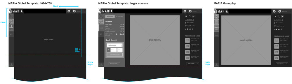 global-template-structure