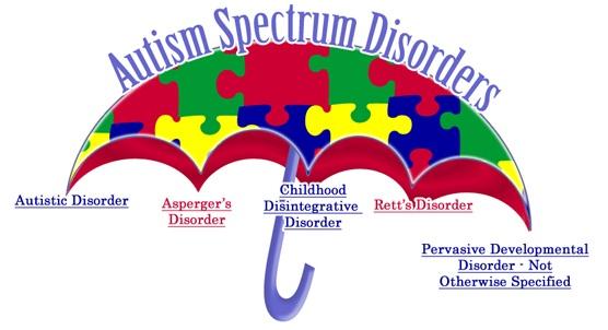 autism spectrum.jpg