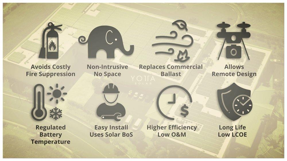 Benefits of SolarLEAF panel level storage