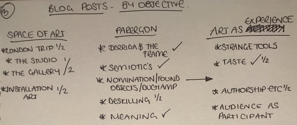 3 - Blog posts by objectives